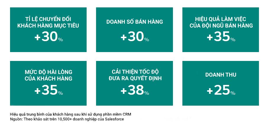 phan-mem-crm
